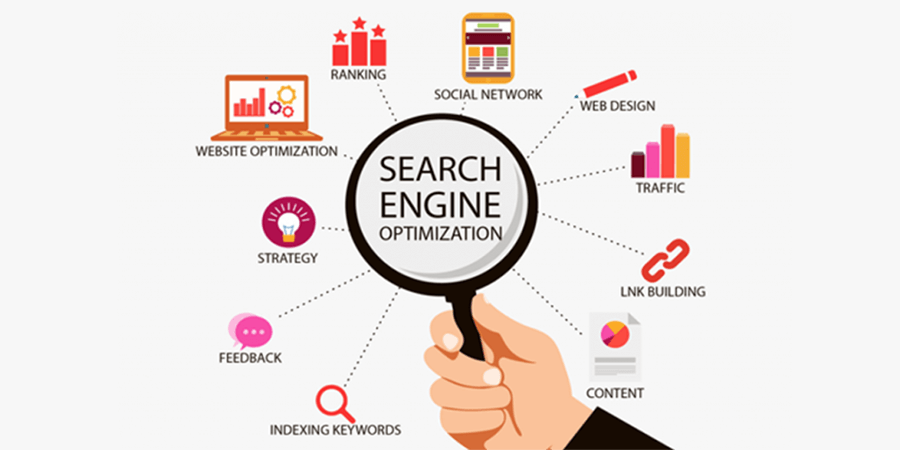 Пошукова оптимізація веб-сайтів